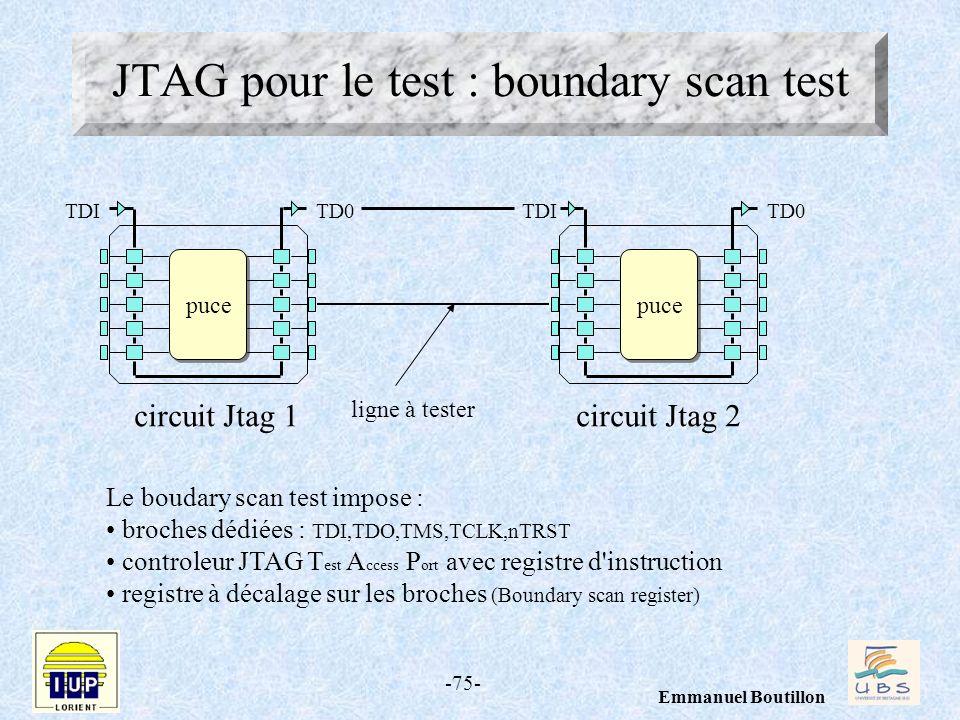 -75- Emmanuel Boutillon JTAG pour le test : boundary scan test puce TDITD0 puce TDITD0 ligne à tester circuit Jtag 1circuit Jtag 2 Le boudary scan tes