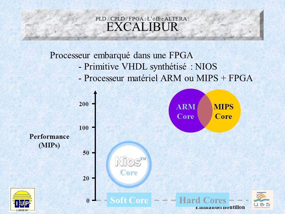 -82- Emmanuel Boutillon PLD / CPLD / FPGA : Loffre ALTERA : EXCALIBUR Processeur embarqué dans une FPGA - Primitive VHDL synthétisé : NIOS - Processeu