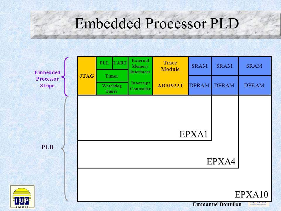 -89- Emmanuel Boutillon EPXA10 SRAM DPRAM EPXA4 SRAM DPRAM EPXA1 SRAM DPRAM Embedded Processor PLD Embedded Processor Stripe PLD JTAG Trace Module ARM