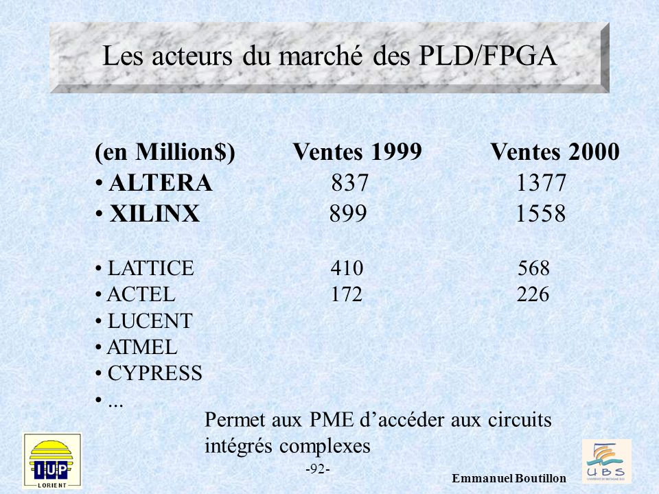 -92- Emmanuel Boutillon Les acteurs du marché des PLD/FPGA (en Million$) Ventes 1999 Ventes 2000 ALTERA 837 1377 XILINX 899 1558 LATTICE 410 568 ACTEL 172 226 LUCENT ATMEL CYPRESS...