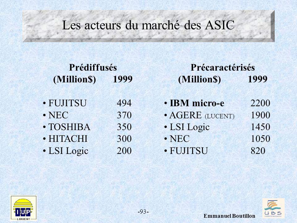 -93- Emmanuel Boutillon Les acteurs du marché des ASIC Prédiffusés (Million$) 1999 FUJITSU 494 NEC 370 TOSHIBA 350 HITACHI 300 LSI Logic 200 Précaract