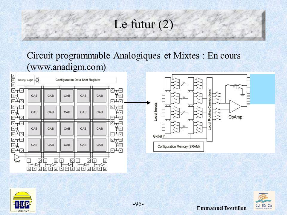-96- Emmanuel Boutillon Le futur (2) Circuit programmable Analogiques et Mixtes : En cours (www.anadigm.com)