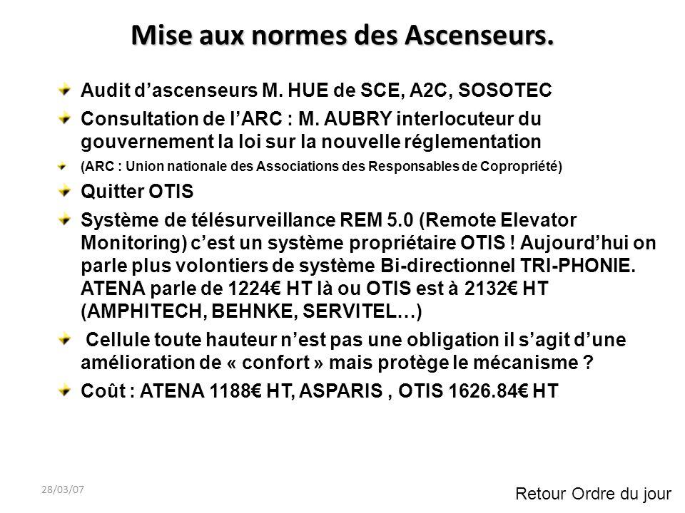 Mise aux normes des Ascenseurs.28/03/07 Audit dascenseurs M.
