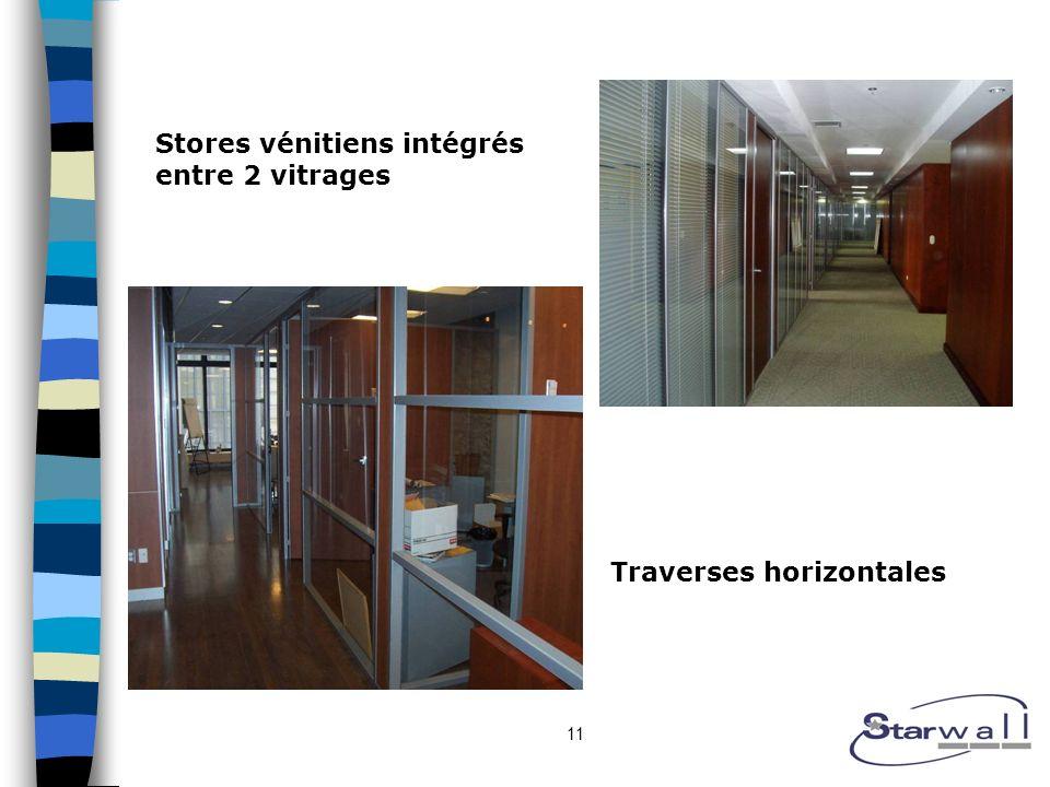 11 Stores vénitiens intégrés entre 2 vitrages Traverses horizontales