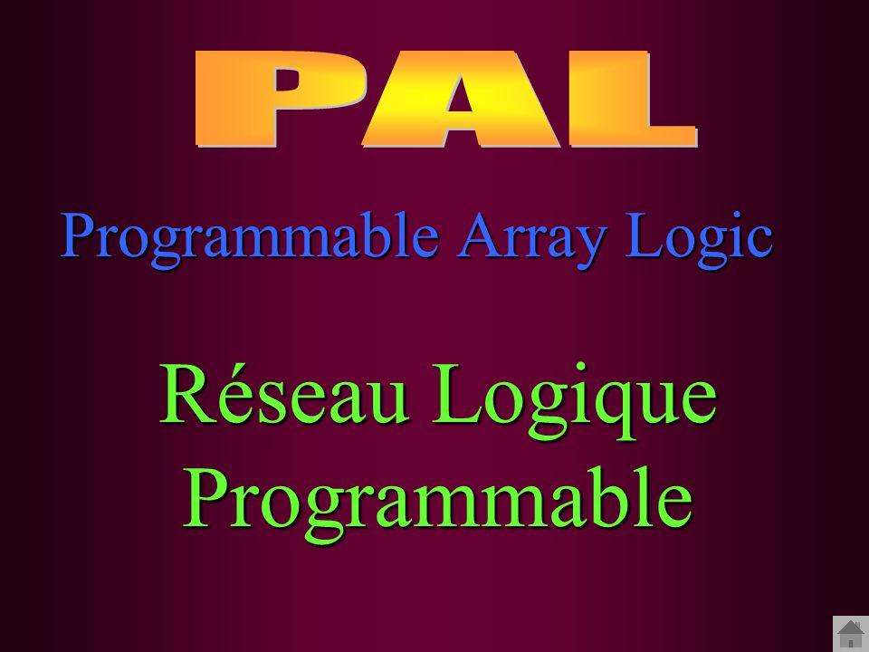 Les PAL les premiers circuits programmables Ils possèdent des matrices « ET » programmables des matrices « OU » fixes Ils ne sont donc programmables quune fois