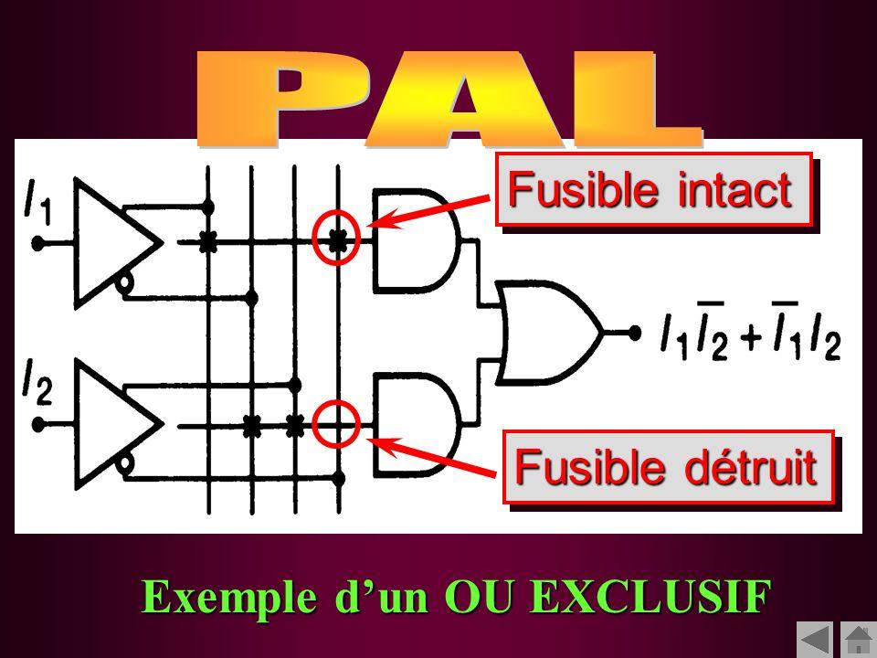 Structure dun PAL à 4 entrées et 4 sorties