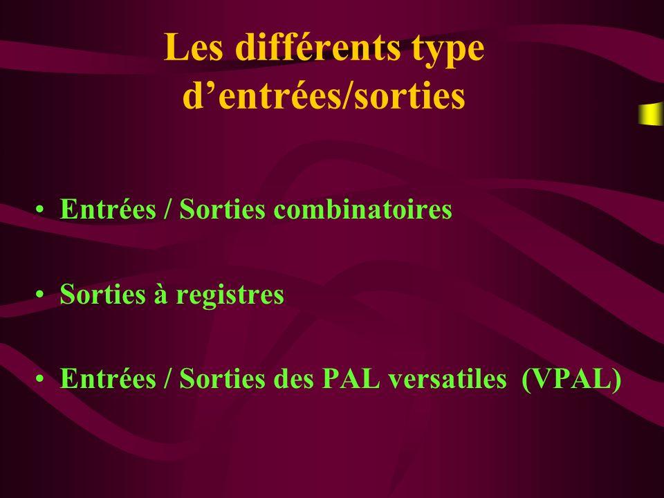 Sortie 3 ETATS ( Sortie 3 ETATS ( combinatoires)