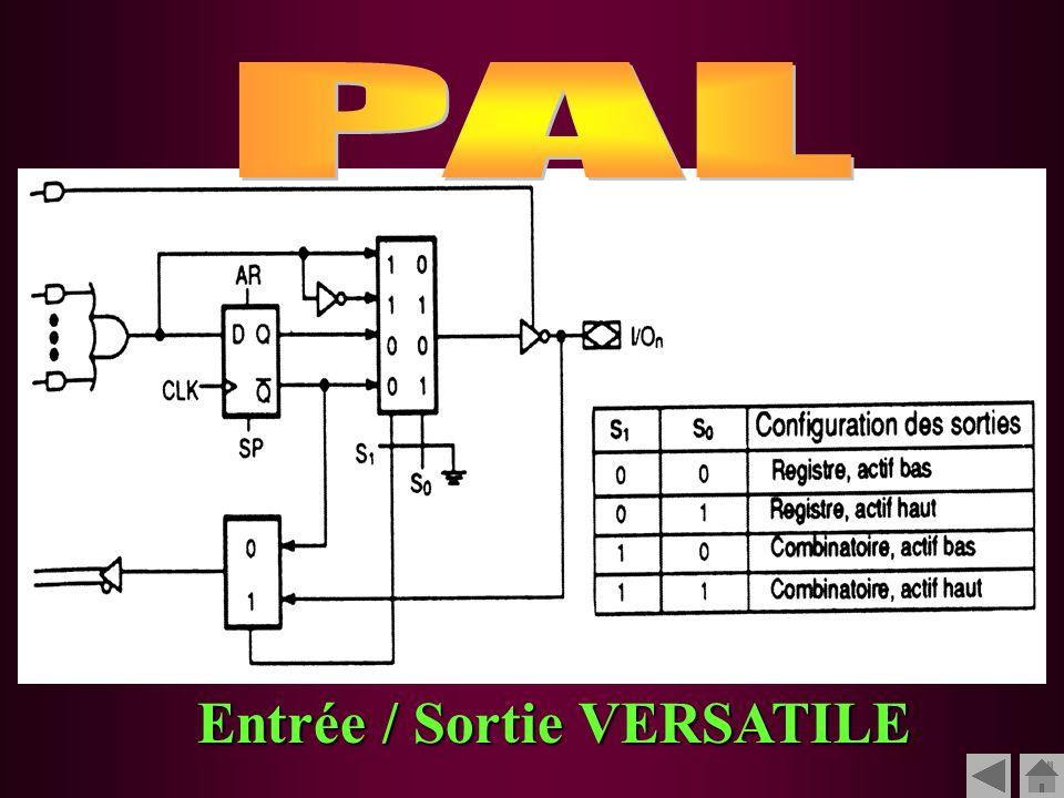 REFERENCE DES PALS (DAPRES AMD).