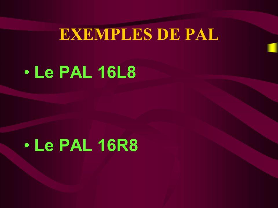 Le PAL 16L8 10 broches configurables uniquement en entrée 2 broches configurables uniquement en sortie 6 broches configurables en entrée et en sortie 2 broches dalimentation.