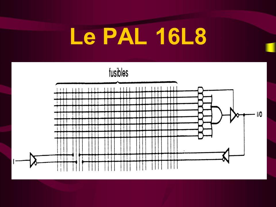 Lensemble des sorties provient de portes 3 états inverseuses Létat haute impédance peut être commandée par lensemble des entrées Chaque porte de la matrice « OU » possède 7 entrées Chaque porte de la matrice «ET» possède 32 entrées