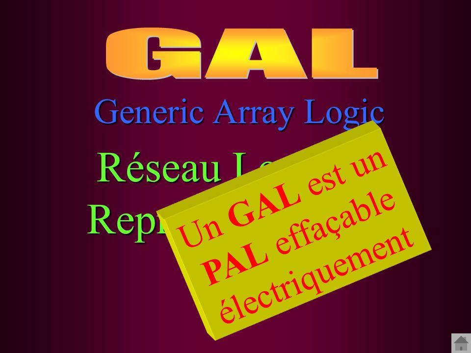 GAL et PAL les fusibles irréversibles des PALs sont remplacés par des transistors MOS FET pouvant êtrerégénérés