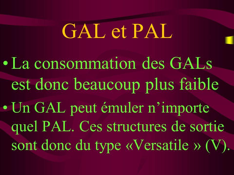 PROTECTION CONTRE LA DUPLICATION Les GAL sont dotés dun bit de sécurité qui peut être activé lors de la programmation empêchant ainsi toute lecture du contenu du circuit.