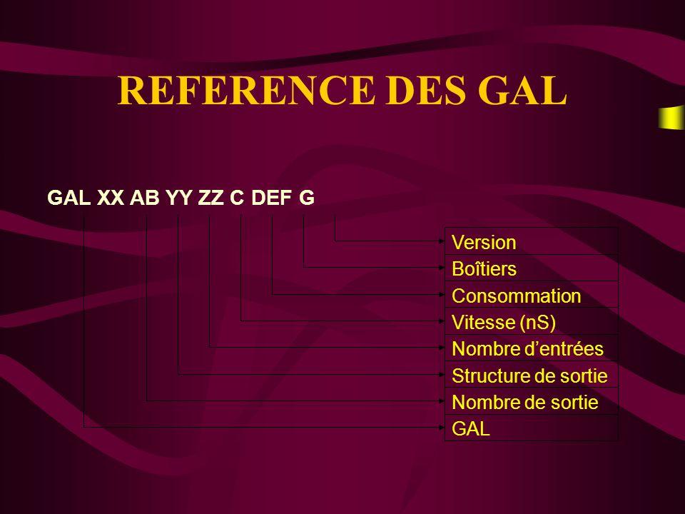 REFERENCE DES GAL Version : « », Commerce.- « I », Indus.