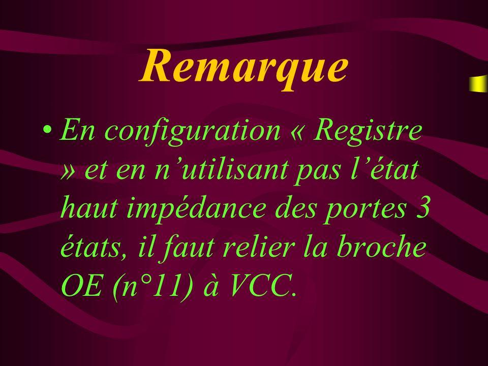 Remarque En configuration « Registre » et en nutilisant pas létat haut impédance des portes 3 états, il faut relier la broche OE (n°11) à VCC.