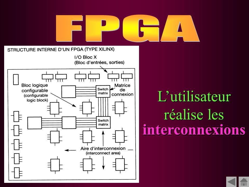 Les FPGA Apparus il y a seulement quelques années, les FPGA sont assimilables à des ASIC programmables par lutilisateur.