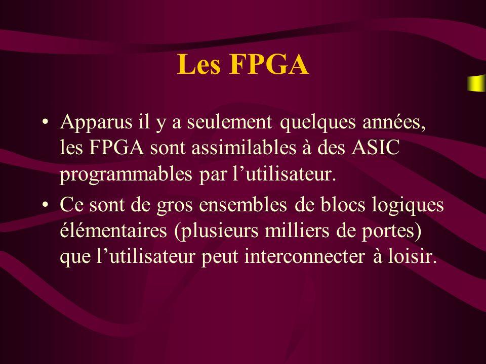 Les FPGA Apparus il y a seulement quelques années, les FPGA sont assimilables à des ASIC programmables par lutilisateur. Ce sont de gros ensembles de