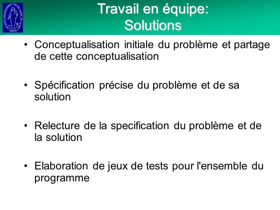 Travail en équipe: Solutions Conceptualisation initiale du problème et partage de cette conceptualisation Spécification précise du problème et de sa solution Relecture de la specification du problème et de la solution Elaboration de jeux de tests pour l ensemble du programme