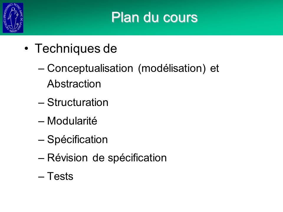 Plan du cours Techniques de –Conceptualisation (modélisation) et Abstraction –Structuration –Modularité –Spécification –Révision de spécification –Tests