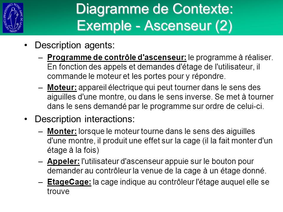 Diagramme de Contexte: Exemple - Ascenseur (2) Description agents: –Programme de contrôle d ascenseur: le programme à réaliser.