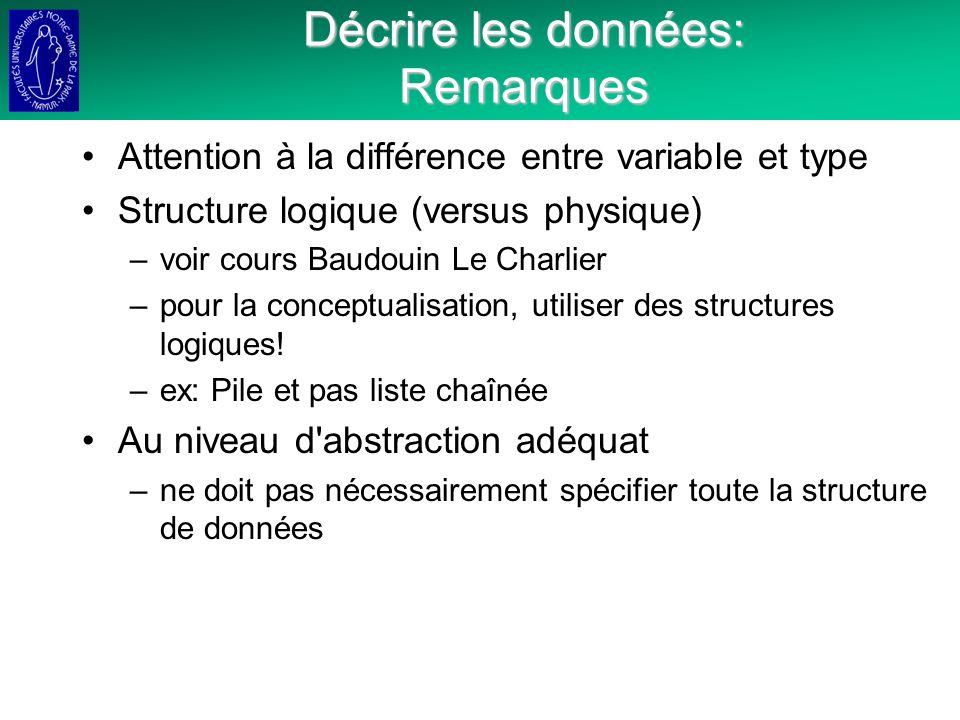 Décrire les données: Remarques Attention à la différence entre variable et type Structure logique (versus physique) –voir cours Baudouin Le Charlier –pour la conceptualisation, utiliser des structures logiques.
