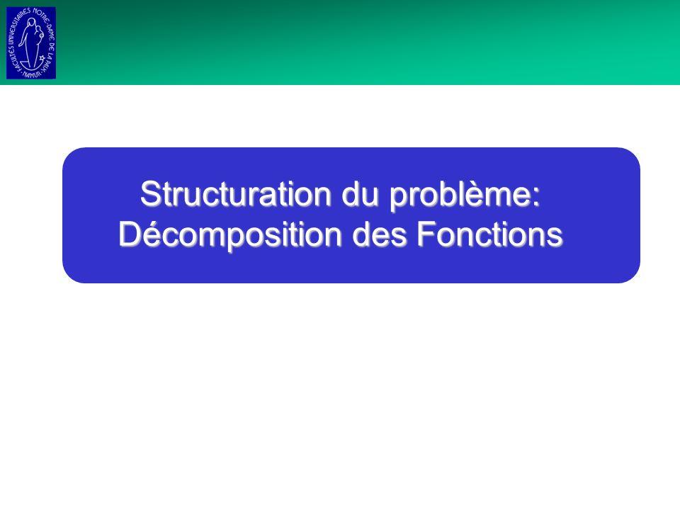 Structuration du problème: Décomposition des Fonctions