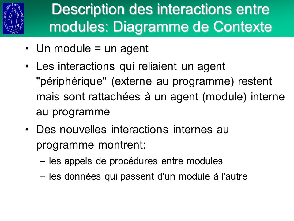 Description des interactions entre modules: Diagramme de Contexte Un module = un agent Les interactions qui reliaient un agent