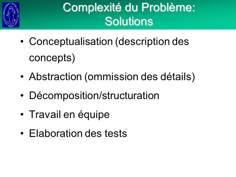 Complexité du Problème: Solutions Conceptualisation (description des concepts) Abstraction (ommission des détails) Décomposition/structuration Travail en équipe Elaboration des tests