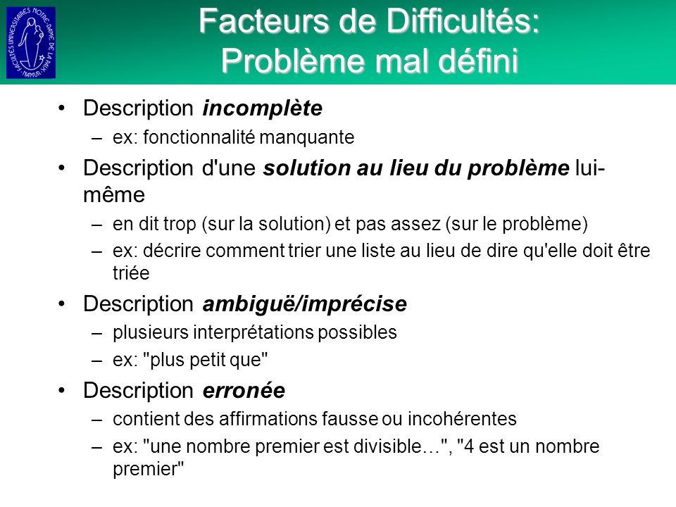 Problème mal défini: Solutions Spécification claire/précise du problème Relecture de la specification du problème