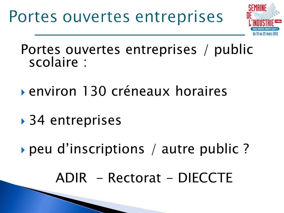 Portes ouvertes entreprises / public scolaire : environ 130 créneaux horaires 34 entreprises peu dinscriptions / autre public .