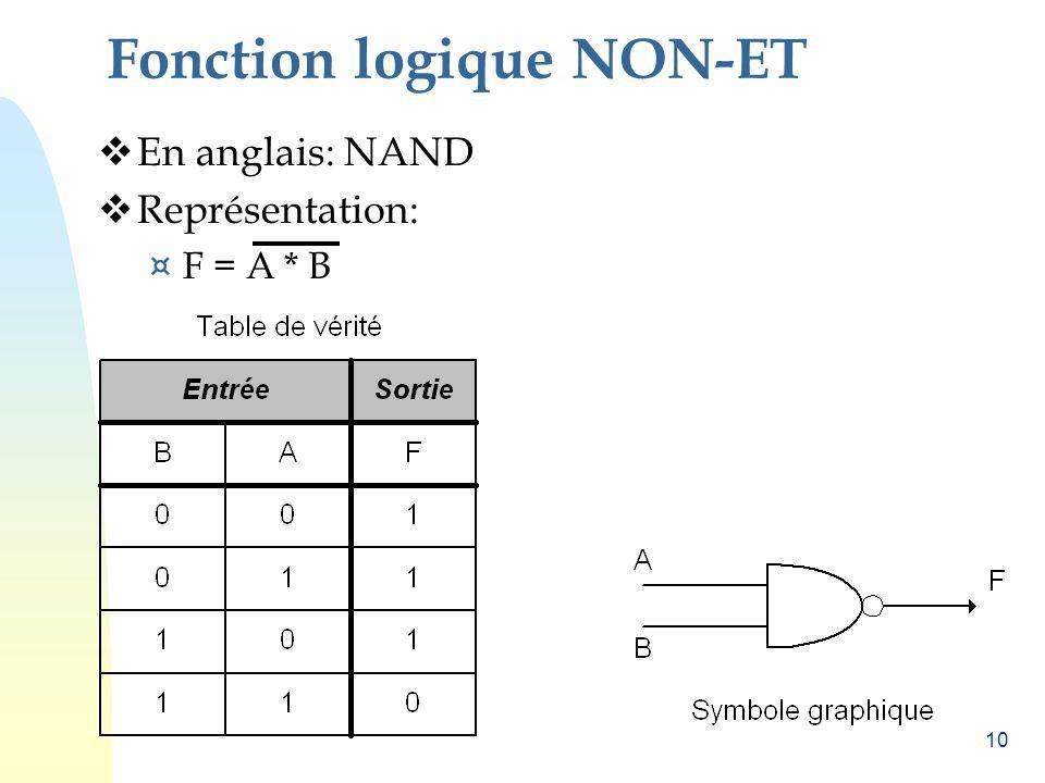 10 Fonction logique NON-ET En anglais: NAND Représentation: ¤ F = A * B