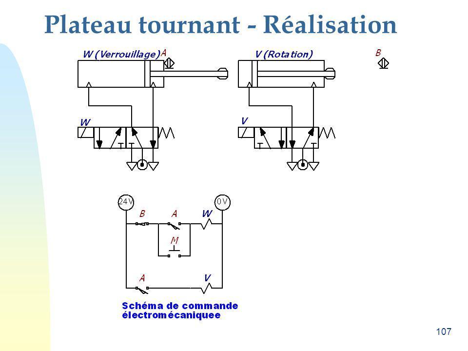 107 Plateau tournant - Réalisation