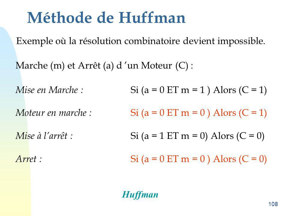 108 Méthode de Huffman Exemple où la résolution combinatoire devient impossible. Marche (m) et Arrêt (a) d un Moteur (C) : Mise en Marche : Si (a = 0