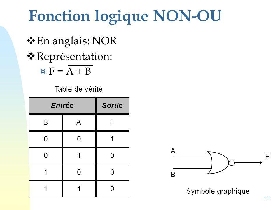 11 Fonction logique NON-OU En anglais: NOR Représentation: ¤ F = A + B EntréeSortie F 0 Table de vérité AB 00 1 1 11 0 0 0 1 0 A F Symbole graphique B