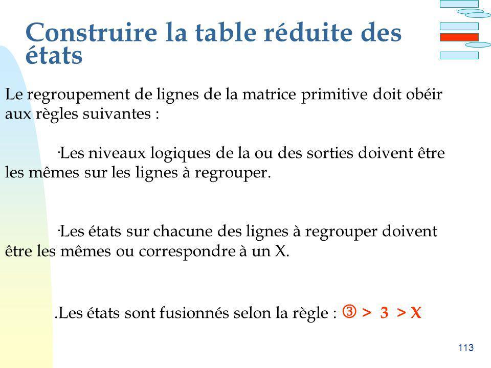 113 Construire la table réduite des états Le regroupement de lignes de la matrice primitive doit obéir aux règles suivantes : ·Les niveaux logiques de