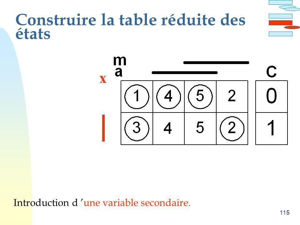 115 Construire la table réduite des états Introduction d une variable secondaire. x