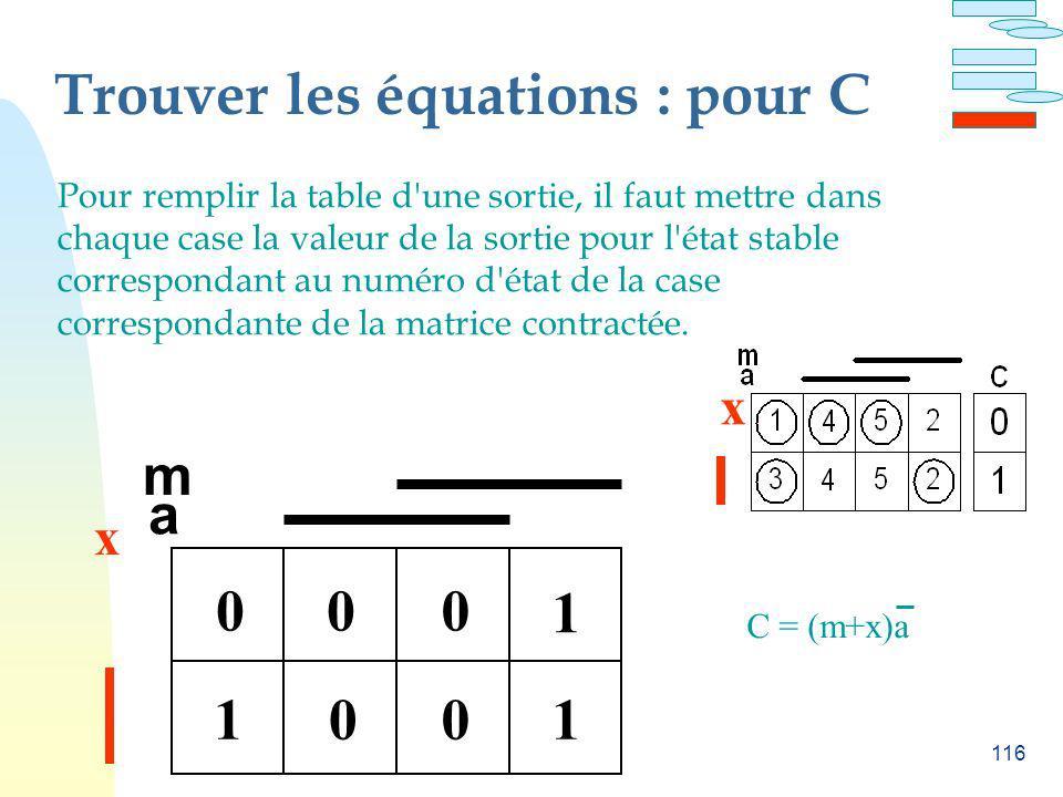 116 Trouver les équations : pour C m a x 000 0011 1 Pour remplir la table d'une sortie, il faut mettre dans chaque case la valeur de la sortie pour l'