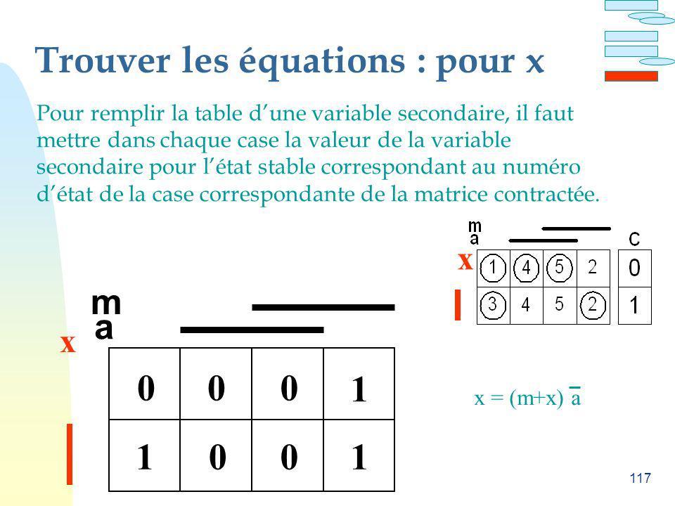 117 Trouver les équations : pour x m a x 000 0011 1 Pour remplir la table dune variable secondaire, il faut mettre dans chaque case la valeur de la va