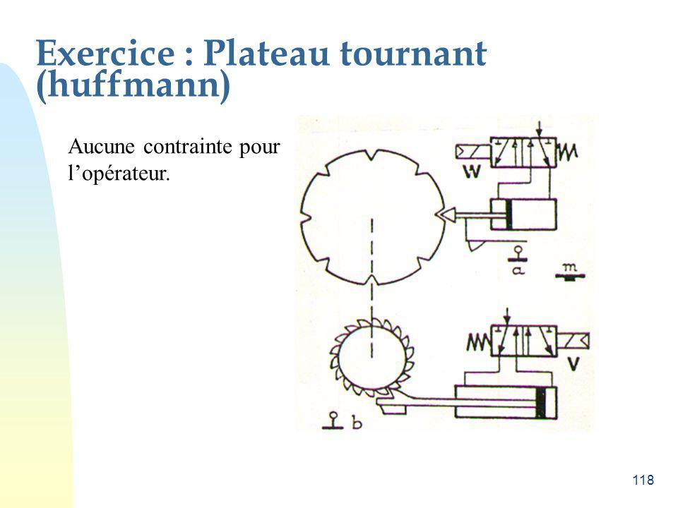 118 Exercice : Plateau tournant (huffmann) Aucune contrainte pour lopérateur.
