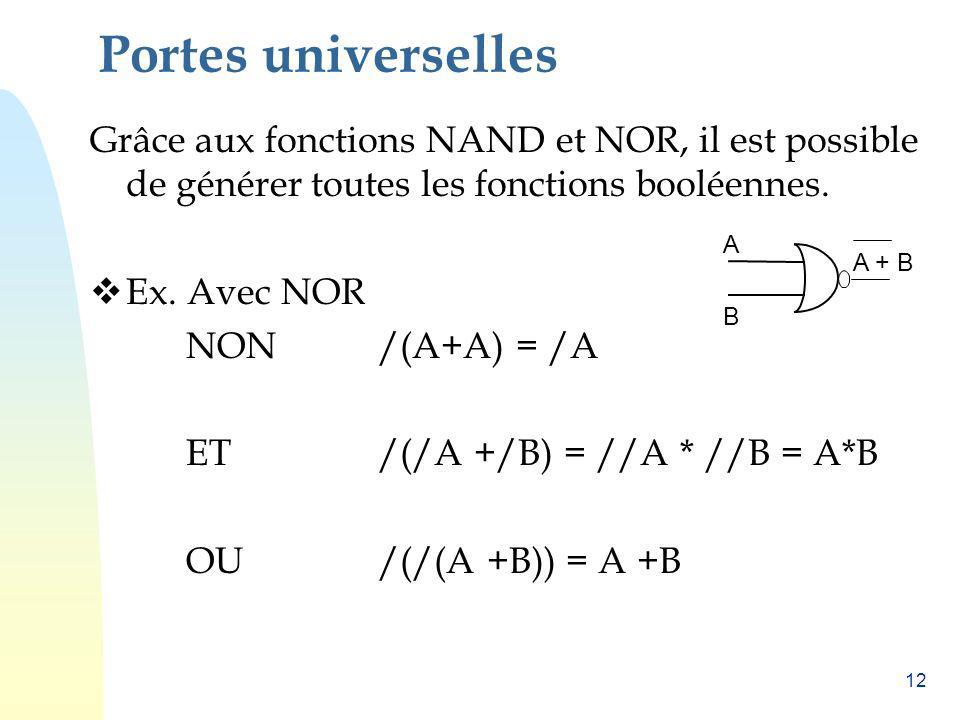 12 Portes universelles Grâce aux fonctions NAND et NOR, il est possible de générer toutes les fonctions booléennes. Ex. Avec NOR NON/(A+A) = /A ET/(/A