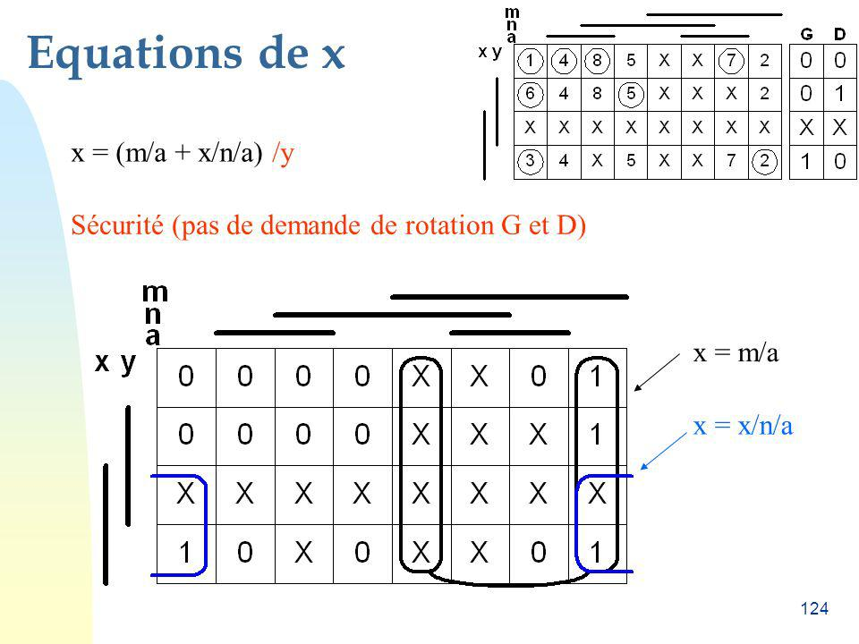 124 Equations de x x = x/n/a x = m/a x = (m/a + x/n/a) /y Sécurité (pas de demande de rotation G et D)