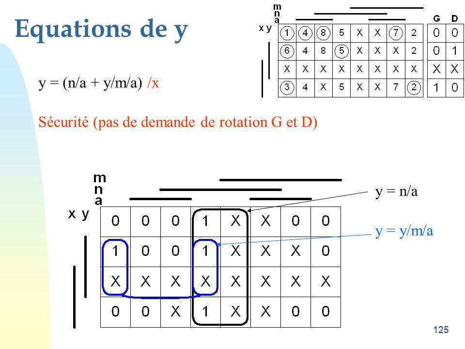 125 Equations de y y = y/m/a y = n/a y = (n/a + y/m/a) /x Sécurité (pas de demande de rotation G et D)