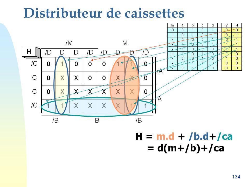 134 Distributeur de caissettes H = m.d + /b.d+/ca = d(m+/b)+/ca