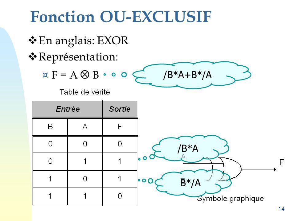 14 Fonction OU-EXCLUSIF En anglais: EXOR Représentation: ¤ F = A B /B*A B*/A /B*A+B*/A