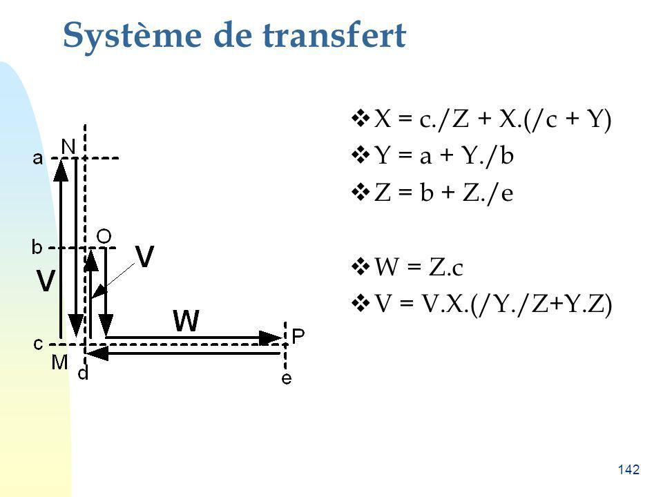 142 Système de transfert X = c./Z + X.(/c + Y) Y = a + Y./b Z = b + Z./e W = Z.c V = V.X.(/Y./Z+Y.Z)