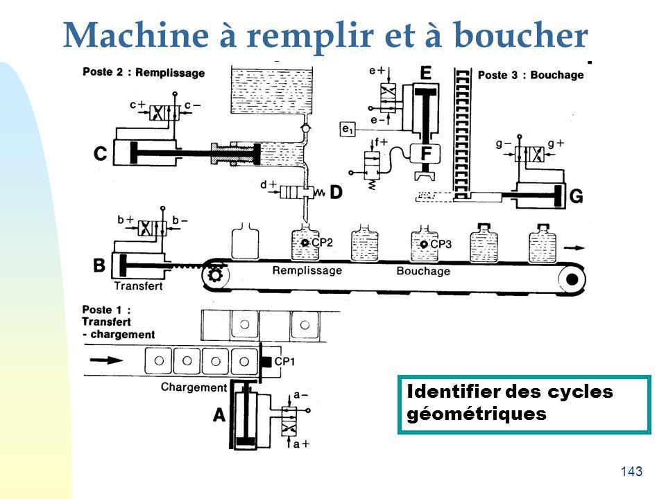 143 Machine à remplir et à boucher Identifier des cycles géométriques