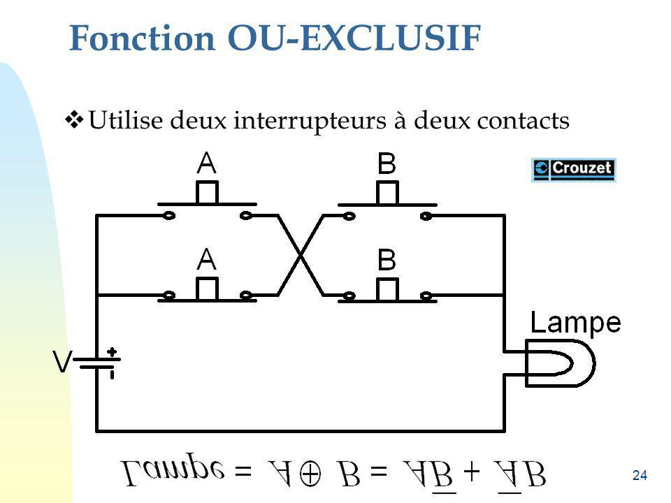 24 Fonction OU-EXCLUSIF Utilise deux interrupteurs à deux contacts