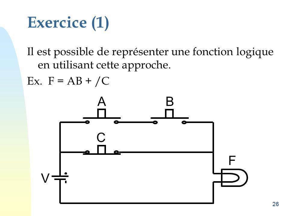 26 Il est possible de représenter une fonction logique en utilisant cette approche. Ex. F = AB + /C Exercice (1) V C F AB