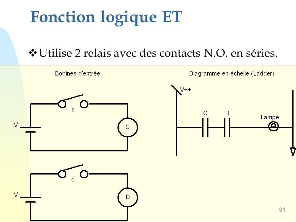 31 Fonction logique ET Utilise 2 relais avec des contacts N.O. en séries.