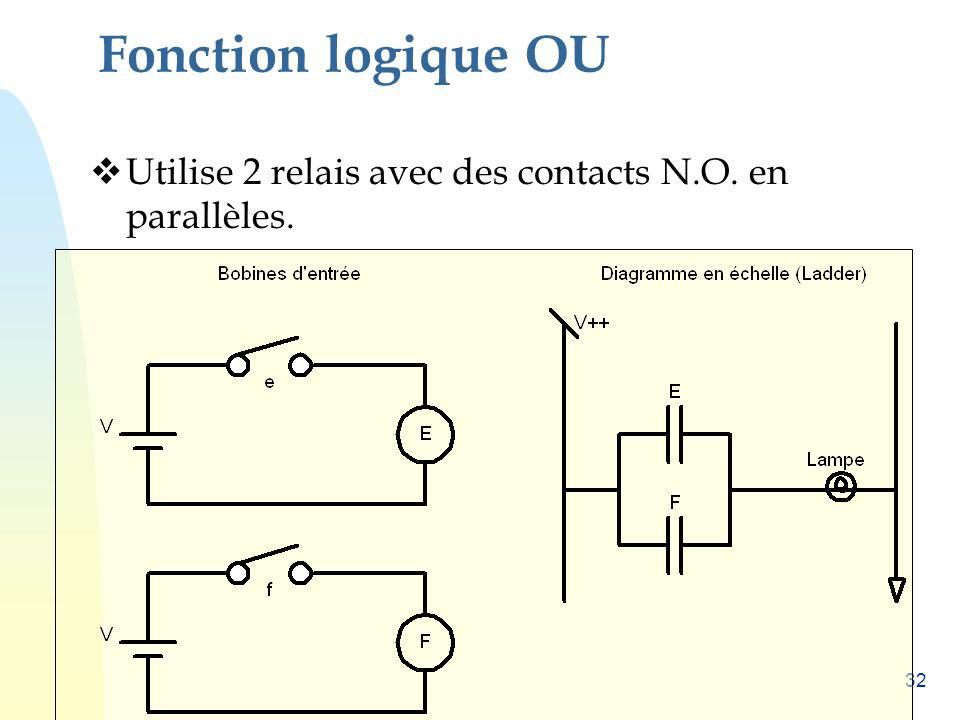 32 Fonction logique OU Utilise 2 relais avec des contacts N.O. en parallèles.