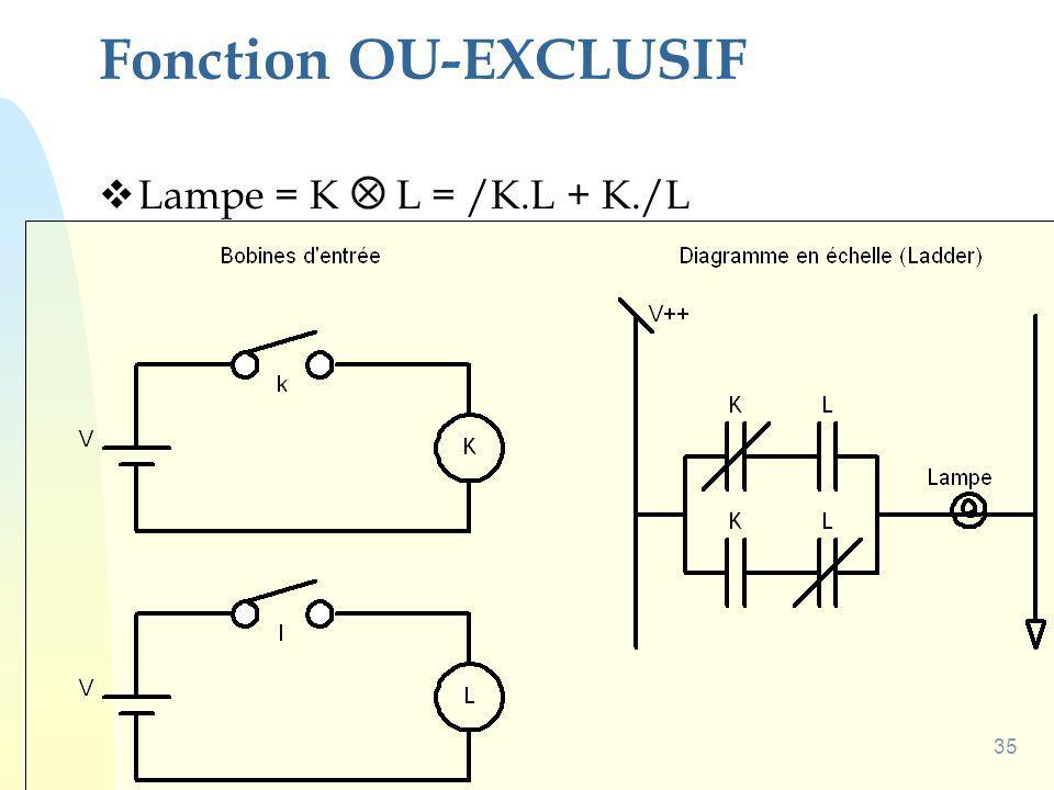 35 Fonction OU-EXCLUSIF Lampe = K L = /K.L + K./L